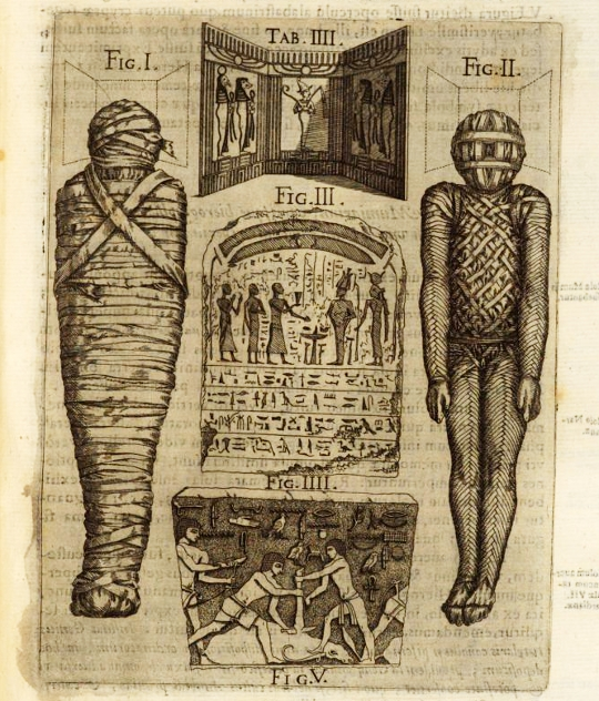 Athanasius kircher and the hieroglyphic sphinx the public domain a mummy and inscriptions documenting egyptian funerary practices from volume iii of kirchers oedipus aegyptiacus 1654 source ccuart