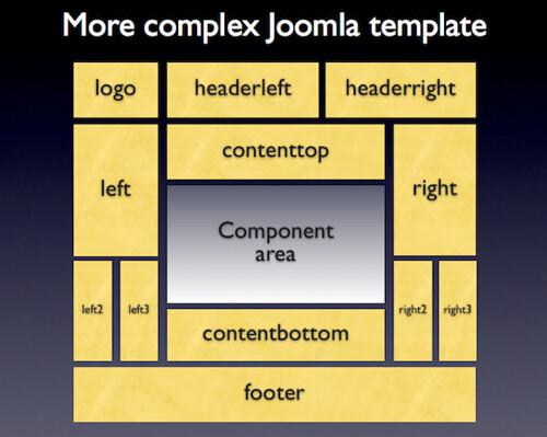 module-positions-complex[1]