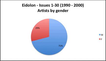 EidolonArt