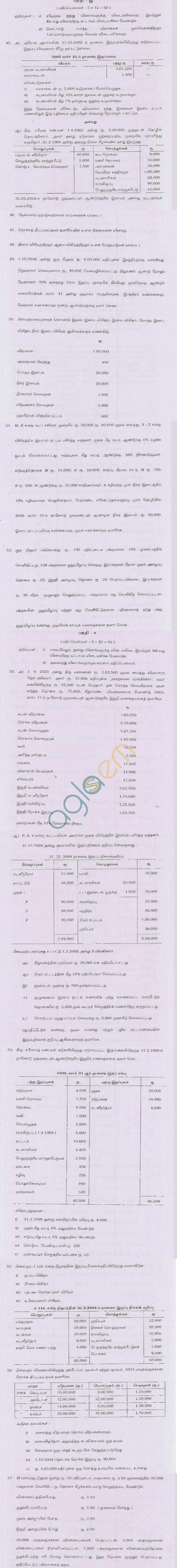 TN Board Higher Secondary (Plus 2)AccountancyQuestion PapersSeptember 2011