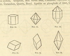 """British Library digitised image from page 26 of """"A Popular and Practical Exposition of the Minerals and Geology of Canada, etc"""""""