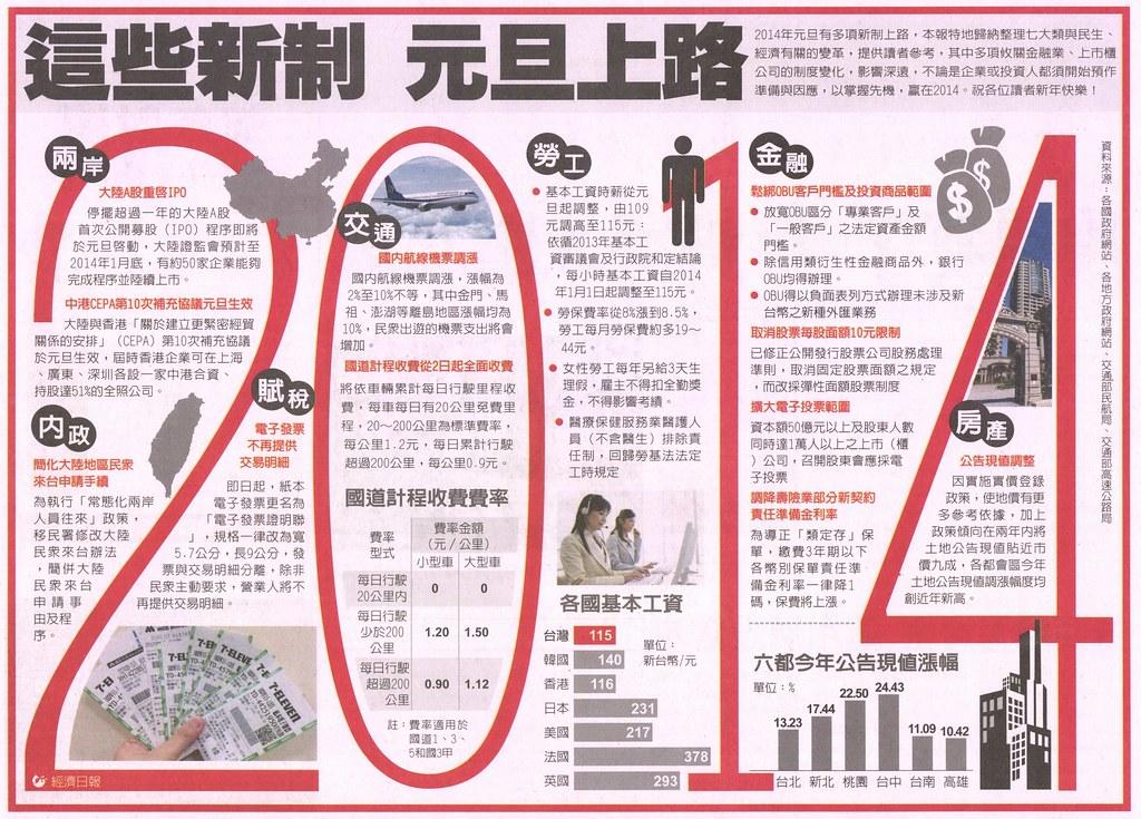 20140101[經濟日報]這些新制 元旦上路