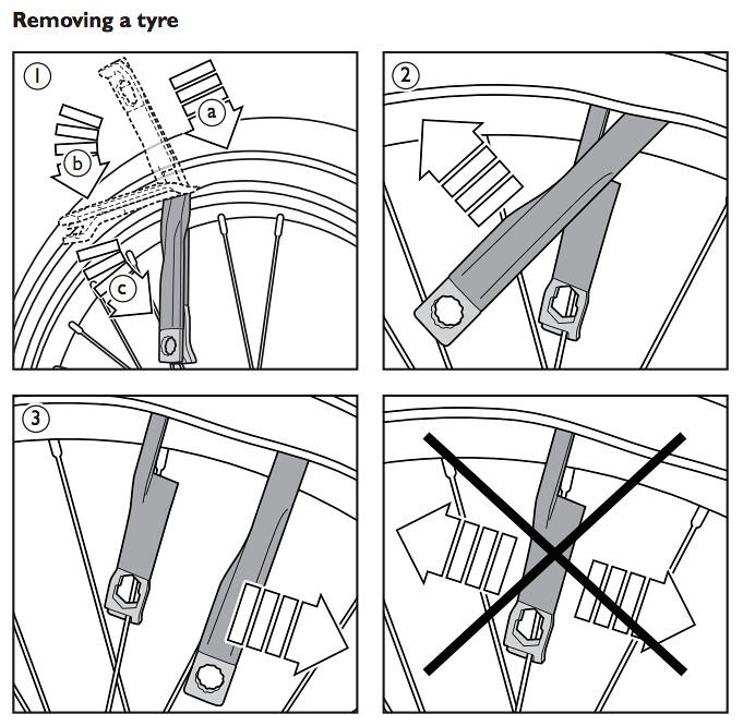 Brompton toolkit - Page 4 12829808445_4674160c06_b
