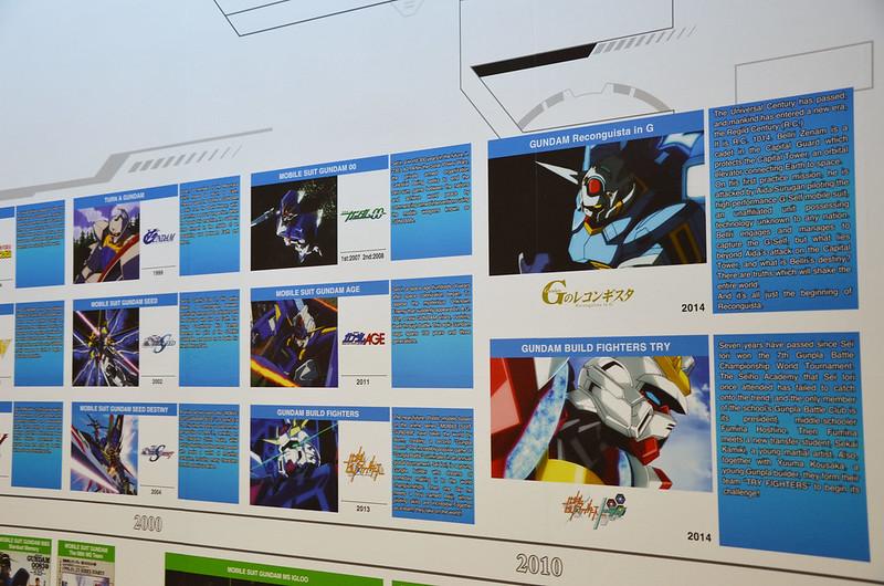 AFA SG Gundam 5