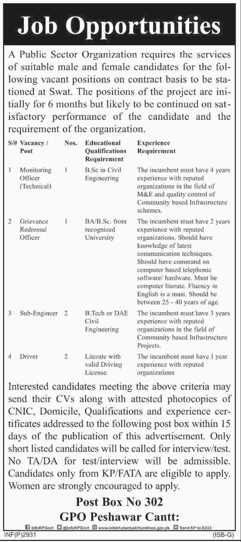 PO Box 302 GPO Cantt Peshawar Jobs