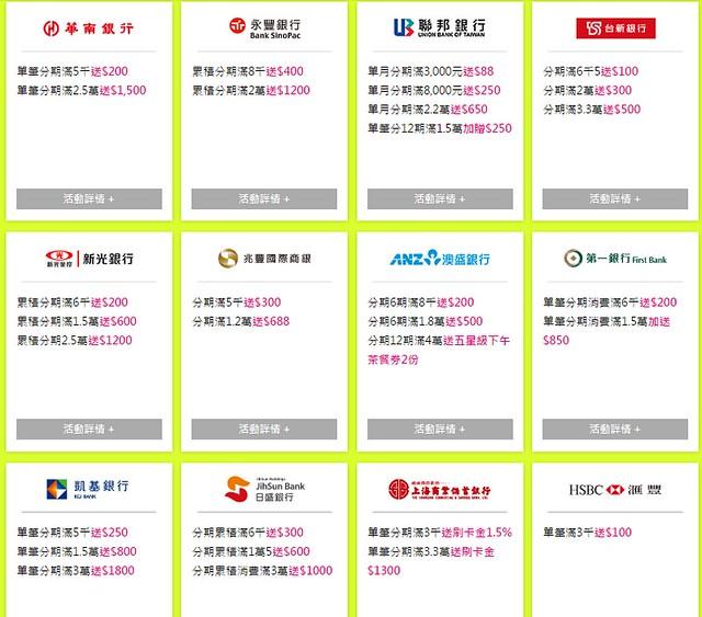 [省錢搶購看這!] 三日好康搶便宜!7/6 ~ 7/8 momo 購物炎夏瘋搶日開跑 @3C 達人廖阿輝