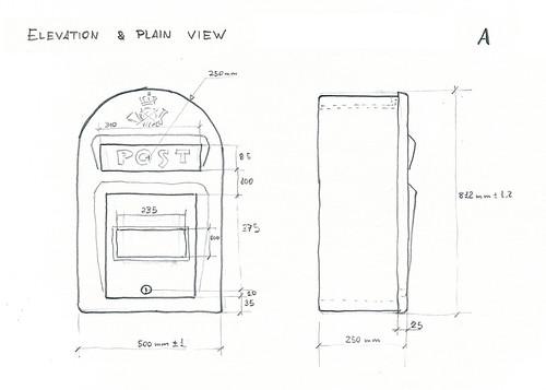 Danish Postal Mailbox redesign