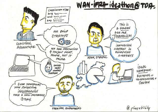 WAN-IFRA Ideathon