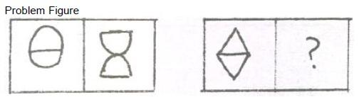 NTSE - Stage I - MAT - Q85
