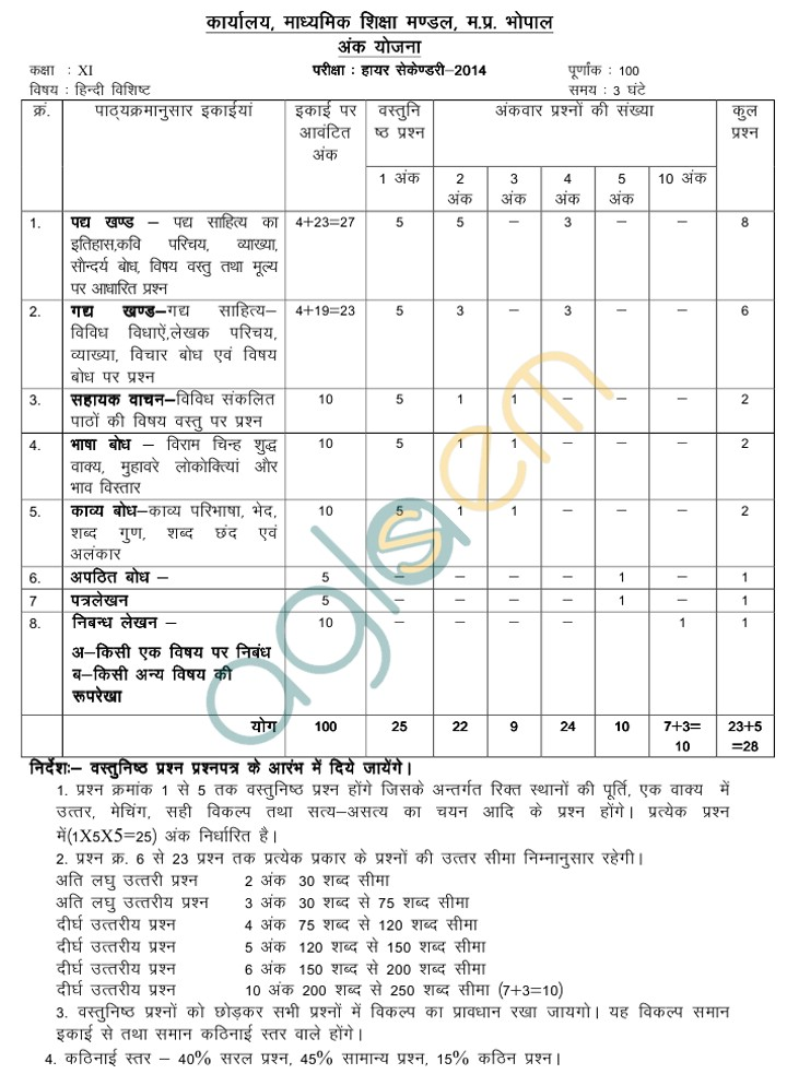 MP Board Blue Print of Class XI Hindi Question Paper 2014
