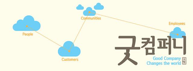 공동체의 행복을 지향하는 굿컴퍼니 선언식 개최 - 'Startup's Story Platform'
