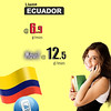 Call Ecuador Landline @ 6.9 cent/min or Mobile @ 12.5 cent/min. by Amantel