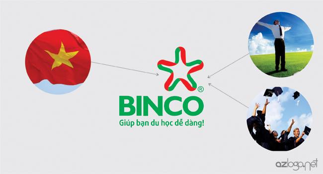 Ý tưởng của mẫu thiết kế logo mới BINCO