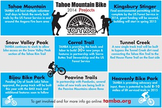 TAMBA 2014 Mountain Bike Projects