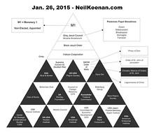 neil_keenan_pyramid