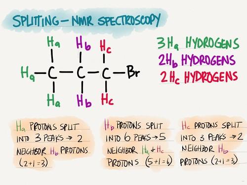 Mcat Study Guide Ochem Ch 7 Separations Mcatforme