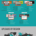 SlideShare10Minfographic2 by The Daring Librarian