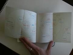 moleskine books06