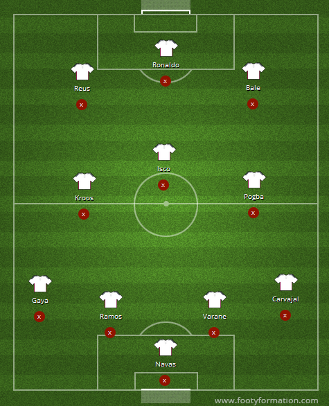 Season 2016/17. - Football - Sport.net