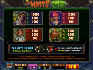 free Dr Watts Up slot payout