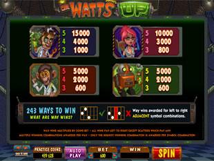 free Dr Watts Up slot payout
