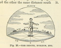 Image taken from page 24 of 'Easy Lessons in General Geography, with maps and illustrations, etc'
