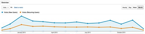 Audience_Overview_-_Google_Analytics-2