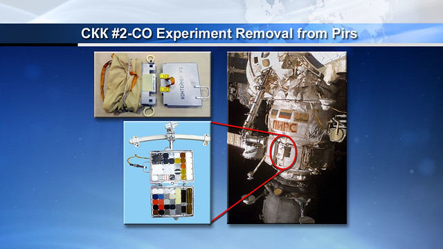 06 CКК #2-CO Experiment Removal from Pirs