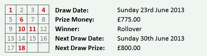 Dock Lottery 23_06_2013