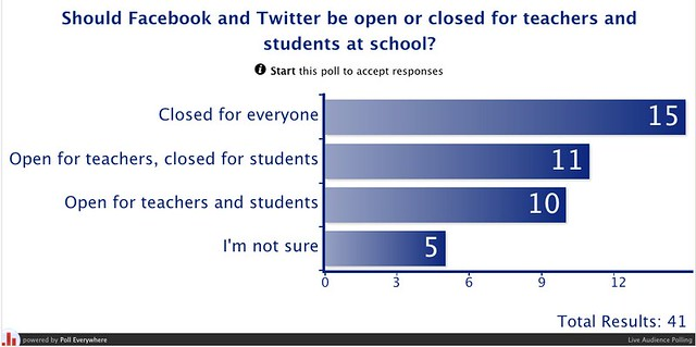 Should Facebook and Twitter be open or closed for teachers and students at school? | Poll Everywhere