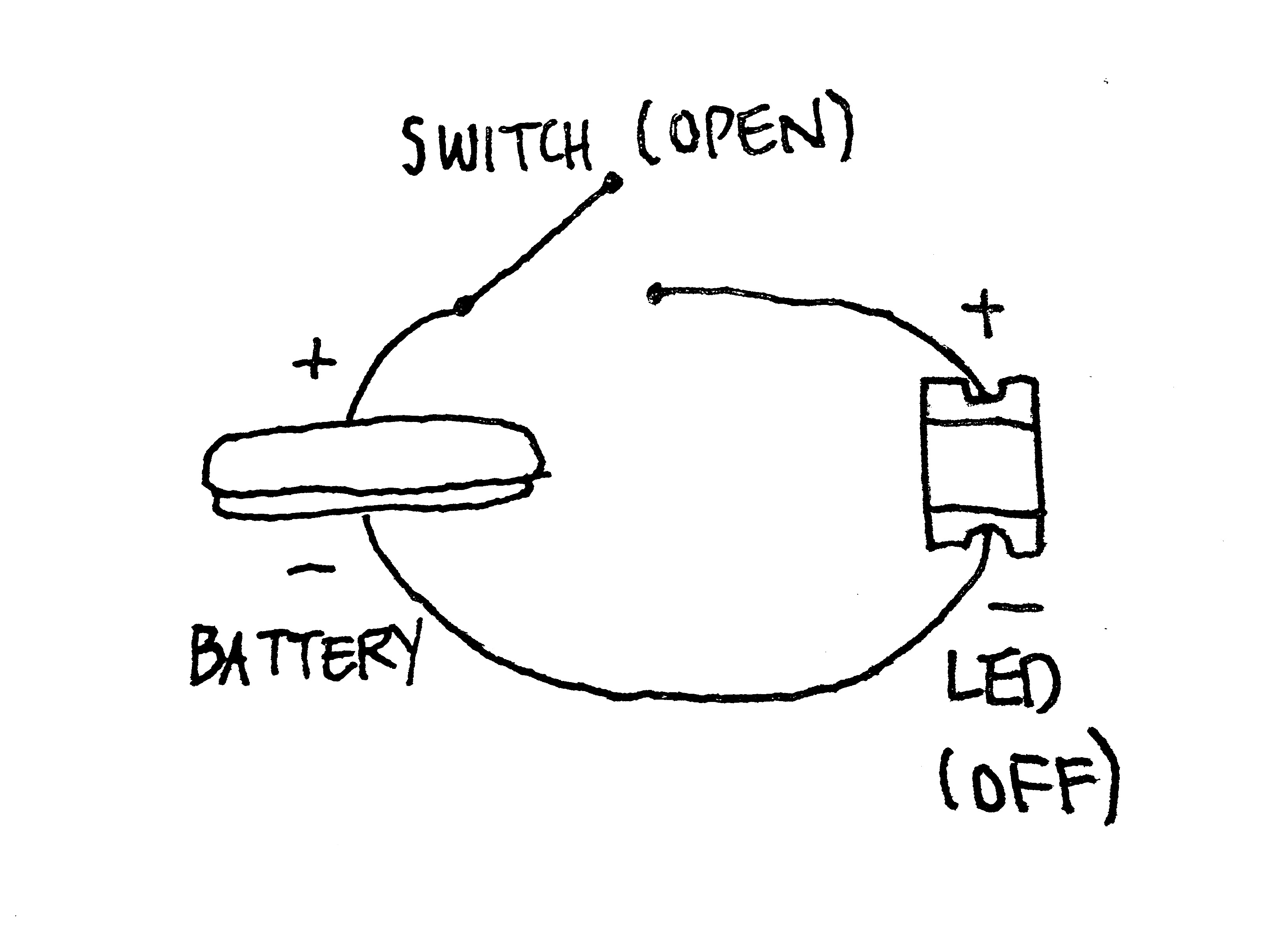 Tutorials The Fine Art Of Electronics Under Construction Series Parallel Batteries Tutorial Circuits Switch Off Diagram