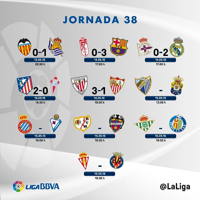 Liga BBVA (Jornada 38): Resultados