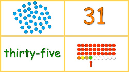 Learning Numbers 30-40 Free Baby Math Video