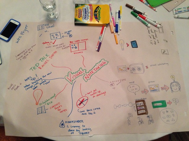 Visual Notetaking at #tabsummit13