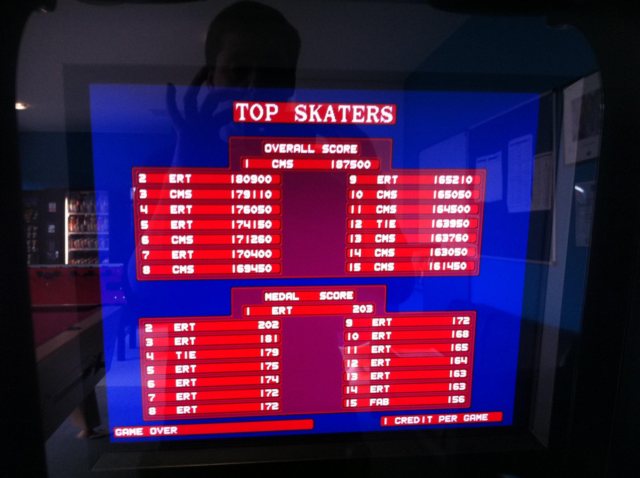 Top Skaters