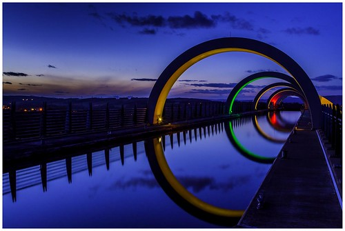 Falkirk Wheel