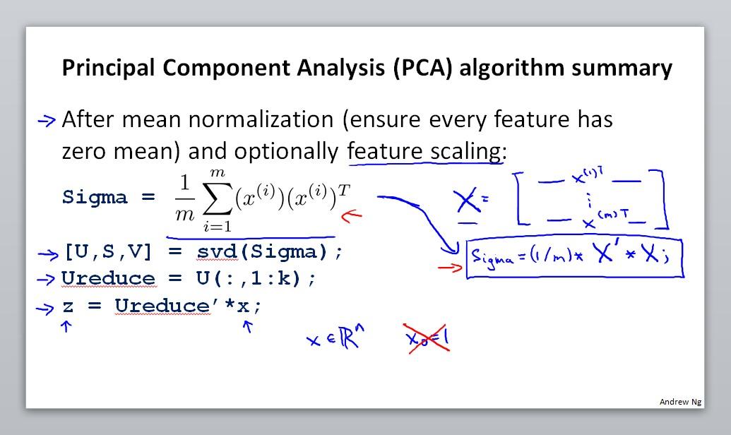 Principal component analysis algorithm summary