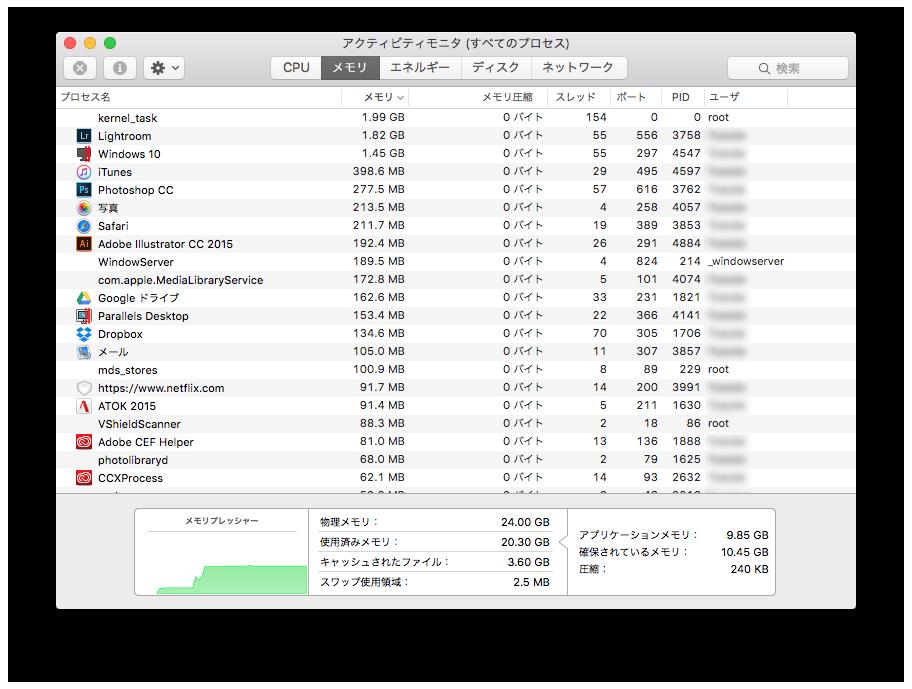 imac_activity_monitor