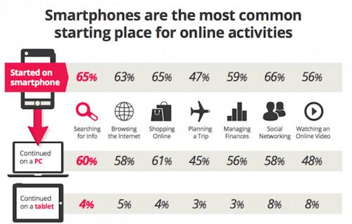 smartphones-online