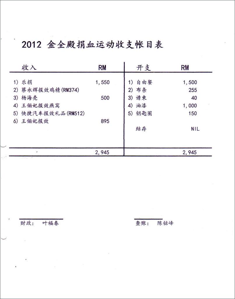 2012金全殿捐血运动收支账目表