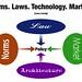 future of internet and ICT Capacity ME 2014 gerd leonhard futurist speaker public0040