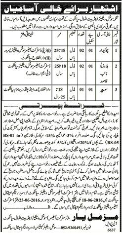 Baitulmal Department Sailkot Basic Scale Career Opportunities