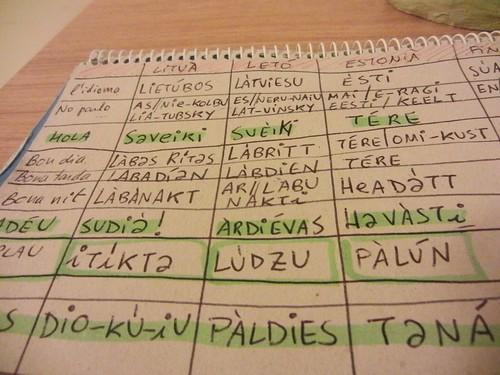 idiomes bàltics