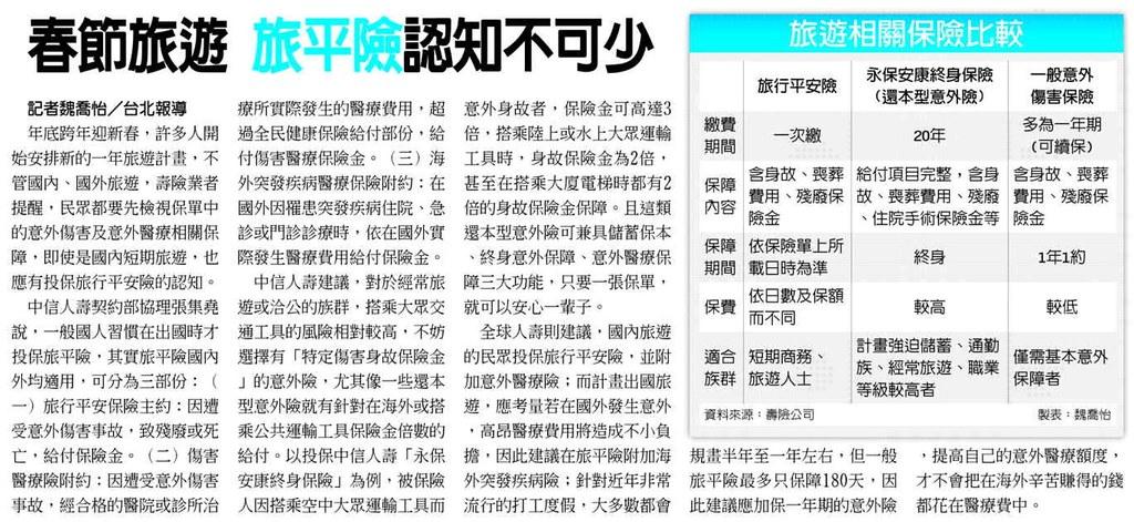 20131222[工商時報]春節旅遊 旅平險認知不可少