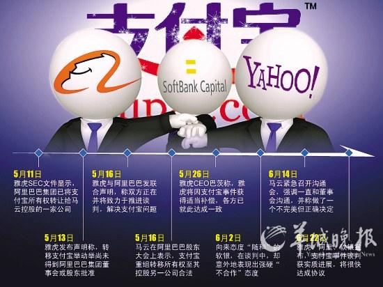 [차이나리포트 5] 중국 기업들의 미국 행 IPO가 의미하는 것 - 'Startup's Story Platform'