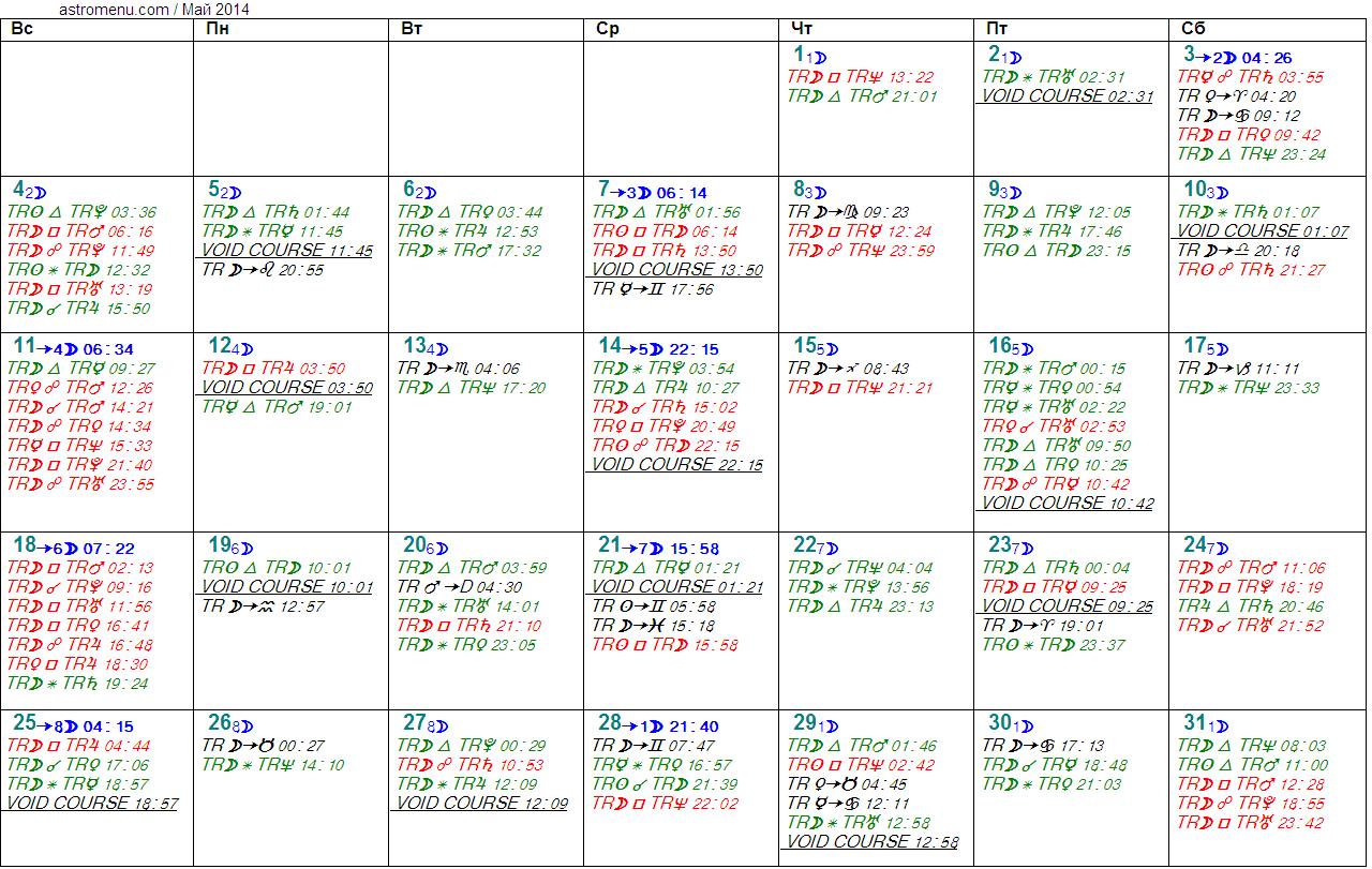 Астрологический календарь на МАЙ 2014. Аспекты планет, ингрессии в знаки, фазы Луны и Луна без курса