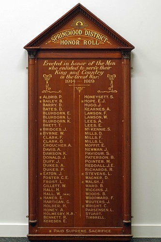 Springwood District Honor Roll 1914–1919