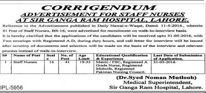 Ganga Ram Hospital Lahore Staff Nurses Required