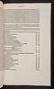 Title to table of contents in Cicero, Marcus Tullius: Opera