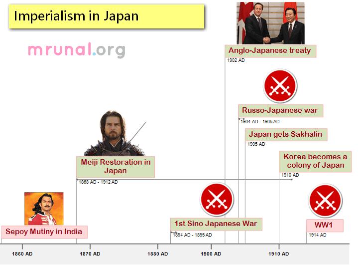 timeline-japan-imperial